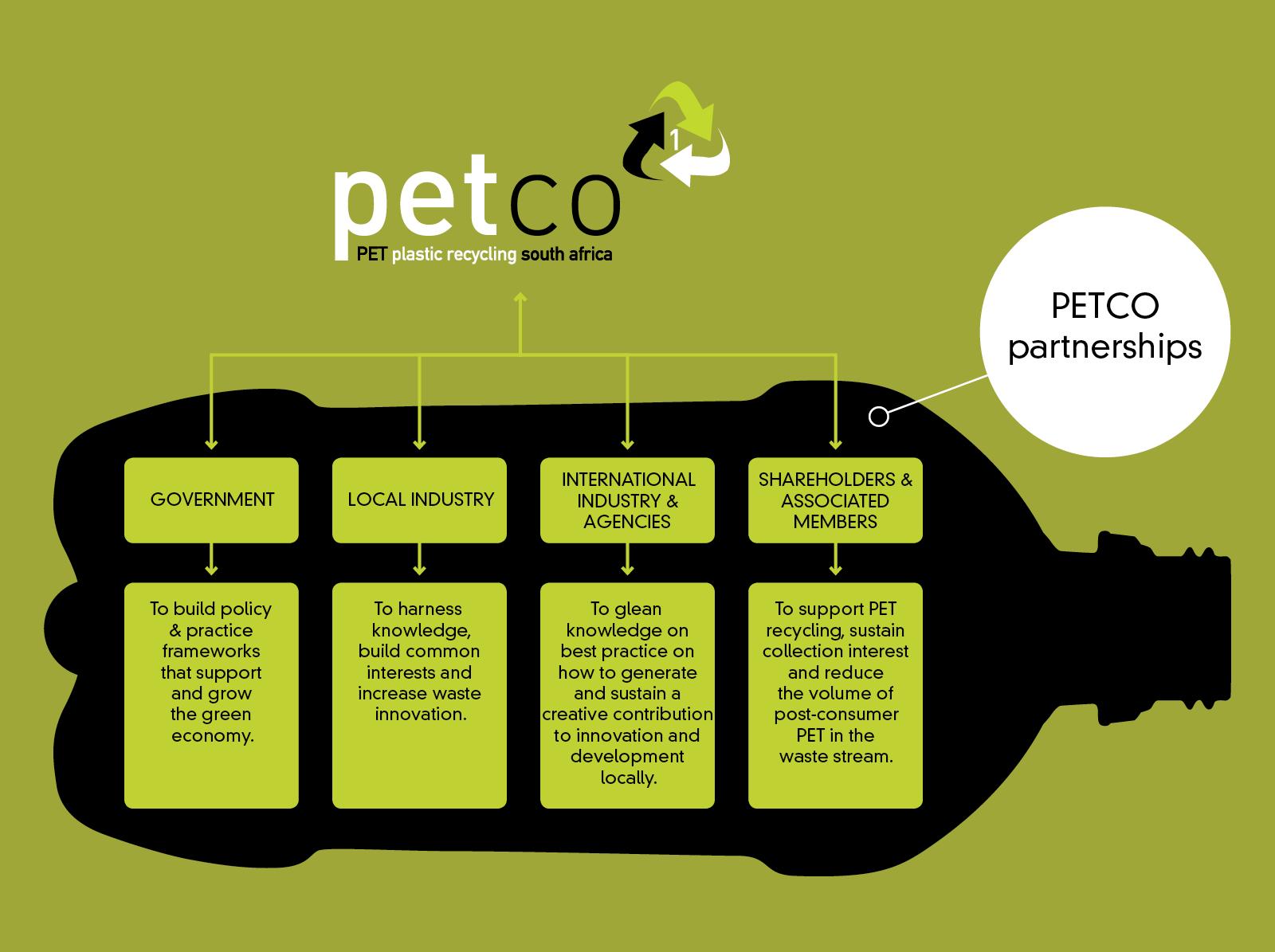Partnerships_Infographic_01